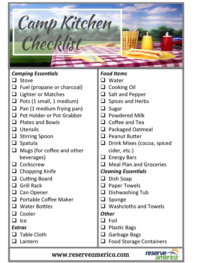 Vacation Home Kitchen Checklist